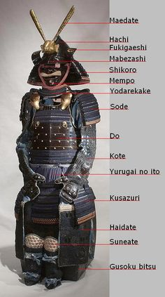 Parts of a Japanese armor.
