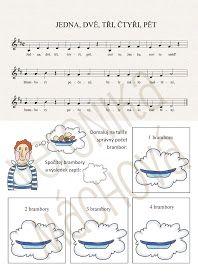 Kids Songs, Music Lessons, Singing, Pulley, Music, Gaming, Kid, Carnavals, Nursery Songs