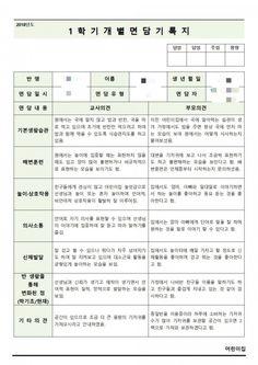 """(하늘쌤) 2019 어린이집 평가제 """"부모상담일지"""" 작성 Tip : 네이버 블로그 Periodic Table, Sheet Music, Study, Education, Tips, Korean, Periotic Table, Studio, Korean Language"""