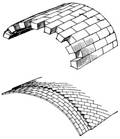 Comparison of the traditional stone vault (a) and the Guastavino tile vault (b) (Source: Moya, 1947)