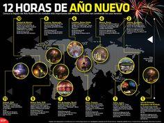 12 horas de Año Nuevo (+infografía) | 24 Horas