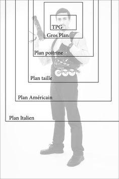 Type de plan photographique pour le portrait                                                                                                                                                                                 Plus