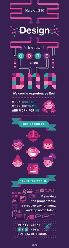 Unique Infographic Design, IBM Design #Infographic #Design