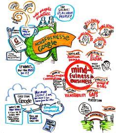 Mindfulness @ Google