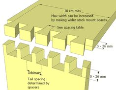 Table saw dovetail jig specifications Woodworking Tools For Beginners, Woodworking Techniques, Woodworking Projects Plans, Woodworking Table Saw, Woodworking Joints, Dovetail Jig, Wood Joints, Cnc Wood, Workshop