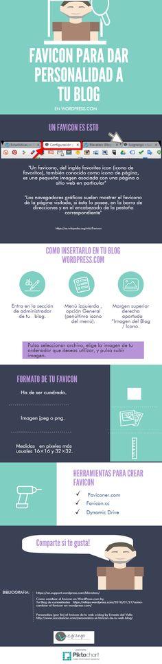 favicon-wordpress-com