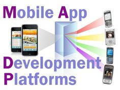 The Leading Mobile Application Development Platforms For The Year 2014
