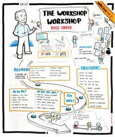 The Workshop Workshop by Russ Unger
