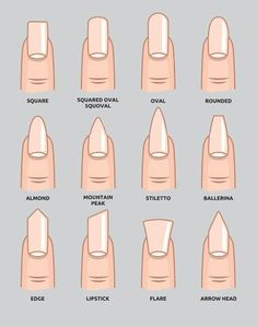 Sizes and Shapes of nails