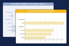 New EarlyWorks Dashboard Charts Charts, Bar Chart, Periodic Table, News, Graphics, Periodic Table Chart, Periotic Table, Graph Of A Function, Bar Graphs