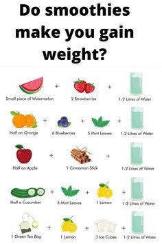 Healthy Water, Healthy Detox, Healthy Smoothies, Healthy Drinks, Healthy Junk, Quick Detox, Healthy Food, Bebidas Detox, Infused Water Recipes