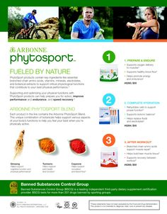 Arbonne Phytosport! The perfect blend of products you need to help before, during and after workouts. Avoid muscle aches the next day. Www.tiatrent.arbonne.com
