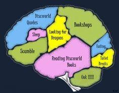 Discworldian brain, by Kim White