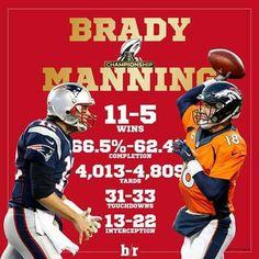 #BRADY VS #MANNING