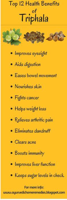 Top 12 Health Benefits of Triphala