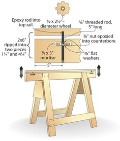 In my garage shop, I use sawhorses for my tablesaw outfeed supports. But I don't always put the saw in the same spot, and the uneven floor sometimes had me shimming the sawhorse feet to get them flush and level with the tablesaw top. So I added these adjusters to quickly make small leveling adjustments. A few quick twists of the shop-made wheels raises or lowers either end of the top rail and offsets the angle of the floor. —David McGuffin, Louisville, Ky.