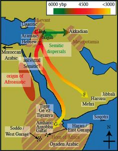 Risultati immagini per semitic languages African Great Lakes, Semitic Languages, Human Dna, African Royalty, 12 Tribes Of Israel, Cradle Of Civilization, Cultura General, Black History Facts, Friedrich Nietzsche
