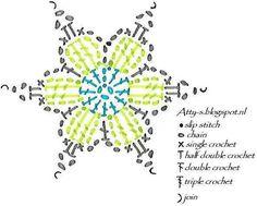 Retirado do facebook Tutorial Crochet