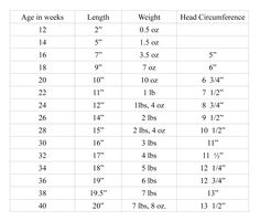 Preemie Clothing Tips Size Chart In Cm Has Body Sizes Of