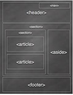 HTML5 - Google 搜尋