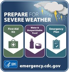 Keep a three day supply of food and water for each member of your family in your emergency kit. Stock non-perishable items that you eat regularly and are easy-to-prepare. In Case Of Emergency, Emergency Kits, Safety First, Environmental Health, Disaster Preparedness, Severe Weather, Public Health, Helping People, Infographic