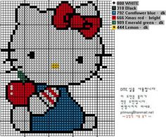 esquema punto de cruz Hello Kitty