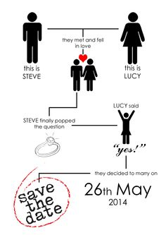 Modern and funny Stick Men Save The Date cards by Bliss Designs. Printed onto quality white silk 295gsm card. www.blissdesigns.co.uk blissdesigns@live.co.uk https://www.facebook.com/pages/Bliss-Designs/438434139611482?ref=hl
