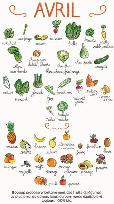 Calendrier de saisonnalité : AVRIL 📅 #fruits #légumes #saison #local #commerceéquitable #bateau #exotique #avril #recette #cuisine #biocoop Batch Cooking, Cooking Time, Fruit And Veg, Fruits And Veggies, Tostadas, Tacos Dorados, French Flashcards, Organic Cooking, Recipes