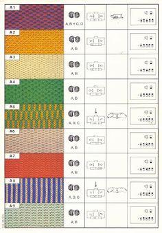 Superba Knitting™: A-Card Stitch Patterns For Light Scanning Models
