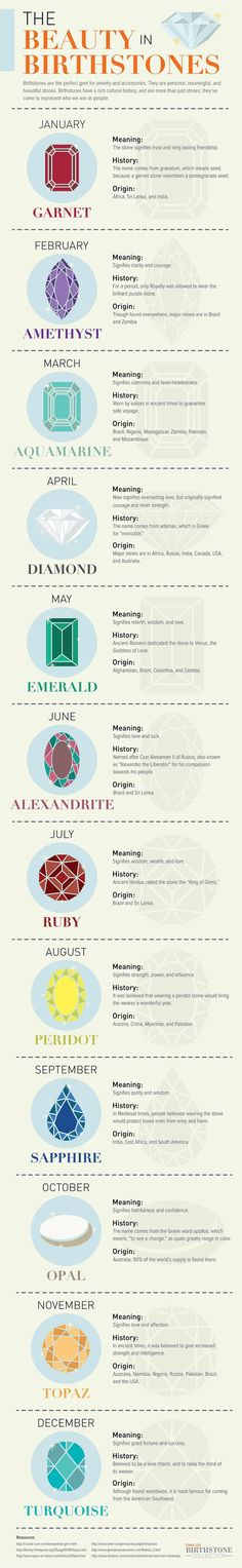 The beauty in birthstones