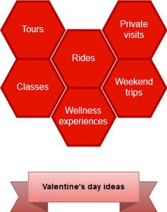 Top day gifts and experiences. Valentine's day bouquets, and candy bowls.