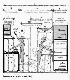 Um grande problema no dimensionamento de ambientes é adequar o mobiliário ao tamanho do cômodo projetado, com isso você pode ter como...