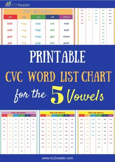 Looking for CVC word resources? Here you will find a Printable CVC Word List Chart for each of the five vowels! Click here to start learning.