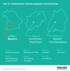 Die zehn beliebtesten Urlaubsregionen Deutschlands laut flug.idealo.de