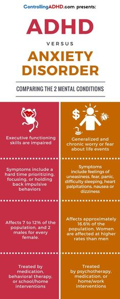 ADHD vs Anxiety Disorder – What's the difference? (Infograph)
