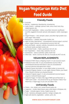 Vegan + Vegetarian Keto Diet Food Guide --- #VegetarianKeto #meatfreeketo #ketogenic #keto #weightLoss #LowCarbA brief guide to following a vegetarian keto diet. High fat, moderate protein and low carb diet. Vegetarian proteins and vegetarian fats.