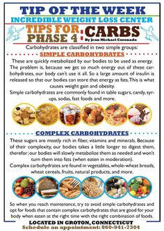 Ideal Protein Phase 4-carbs