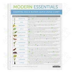 """Modern Essentials: Essential Oils & Blend Quick Usage Binder Chart (9"""" x 11"""" x 17"""")"""