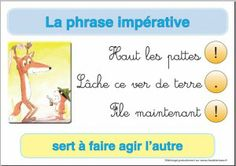 affiche phrase impérative French Teacher, Teaching French, French Grammar, French Immersion, Cycle 3, Learn French, French Language, Back To School, Classroom