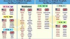 English Language, Second Language, Learn English For Free, Esl Lessons, Ielts, Learning English, Grammar, Youtube, English People