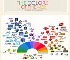 the colors of the web #infographics