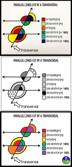 This year I am teaching a Study Skills class for the first time. All of my students in the class are sophomores, which means they are all taking Geometry. Recently, they're all learning about parallel line angle relationships when a transversal cuts parallel lines and I have been finding that