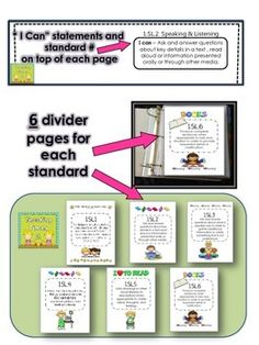 First Grade Common Core ELA Assessments-Speaking & Listening - 12 student assessment pages and 6 poster/ binder divider pages- for SL.1.1 thru SL.1.6Great Resource - Just print and go-Great for standard based report cards