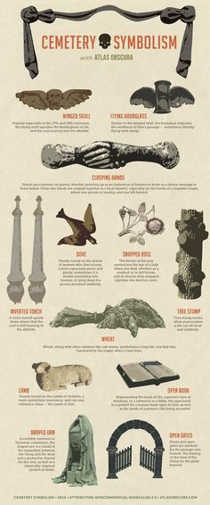 A Visual Guide to Common Cemetery Symbols | Mental Floss UK