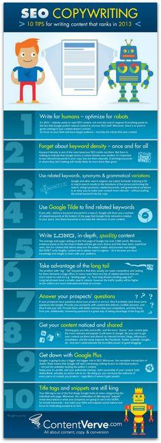 10 ways to write content that ranks high on Google #infographic #digitalmarketing