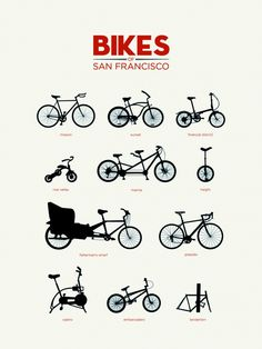 Bikes Of San Francisco poster from Mission Bicycle Company