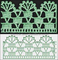 Make your own crochet edgings Crochet Border Patterns, Crochet Blanket Edging, Crochet Lace Edging, Crochet Diagram, Crochet Chart, Diy Crochet, Crochet Designs, Crochet Doilies, Crochet Flowers