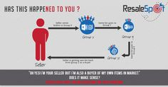"""""""Oh Yes! I'm your seller but I'm also a buyer of my own items in market"""".  Does it make sense?  Resalespot has logical solution for this problem."""