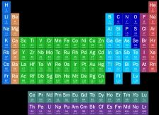 Existence of new element confirmed - Lund University