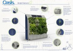Oasis Hydroponic System by Andrew Godin at Coroflot.com